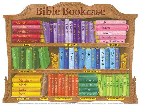 Bible Bookcase Wall Chart-Laminated