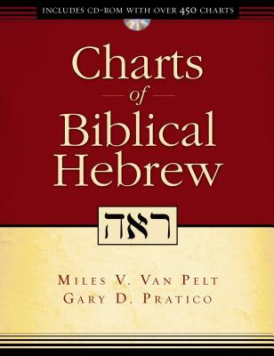 Charts of Biblical Hebrew [With CDROM]