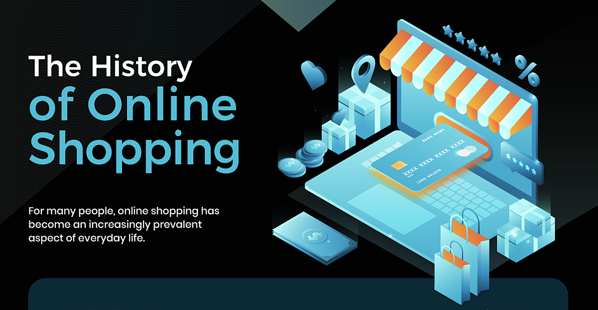Timeline: Key Events in the History of Online Shopping - Infographic