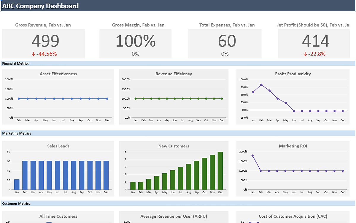 Your Business Dashboard
