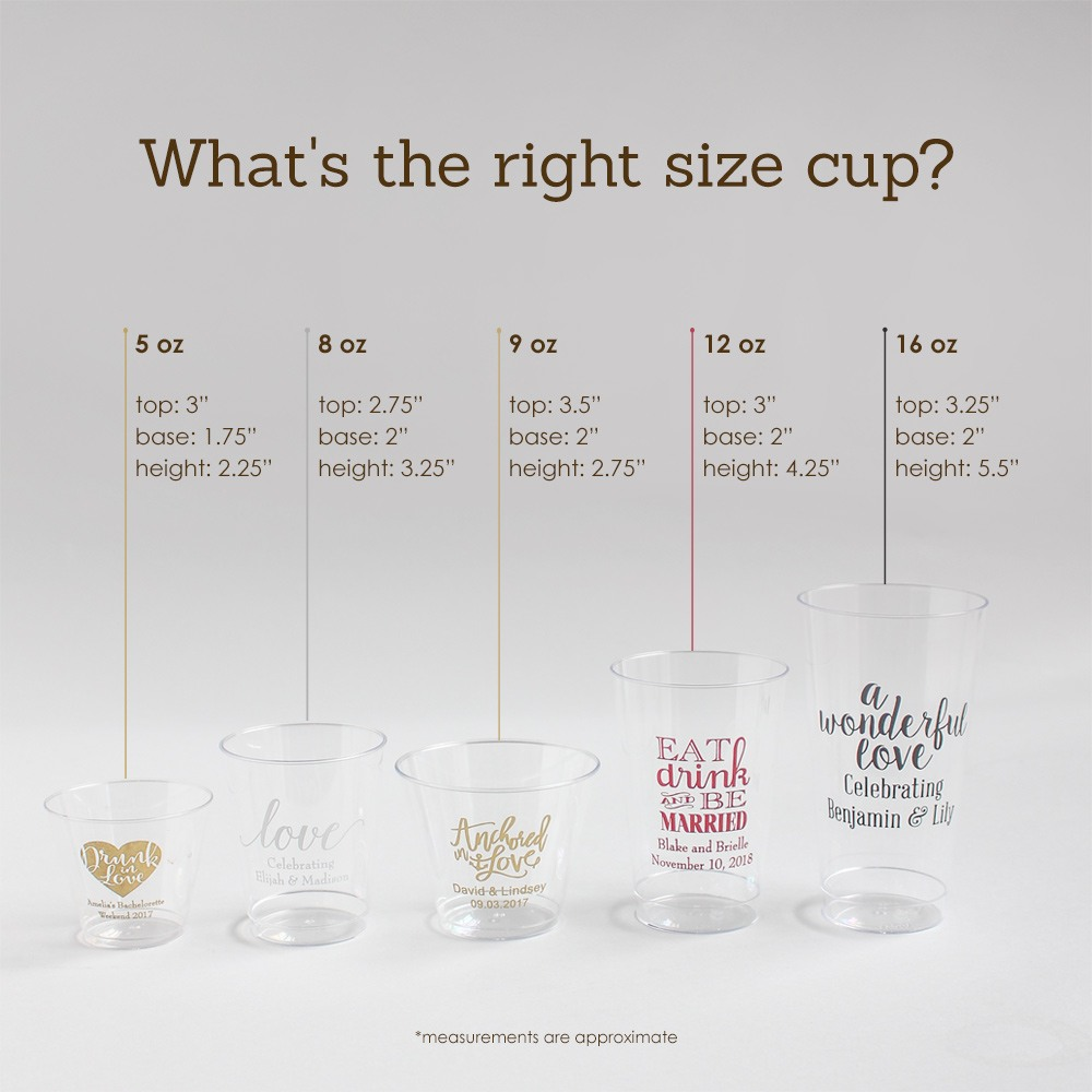 Clear Cup Sizes