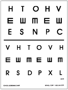 School Screening Card (A Distance and Near Matching Card)