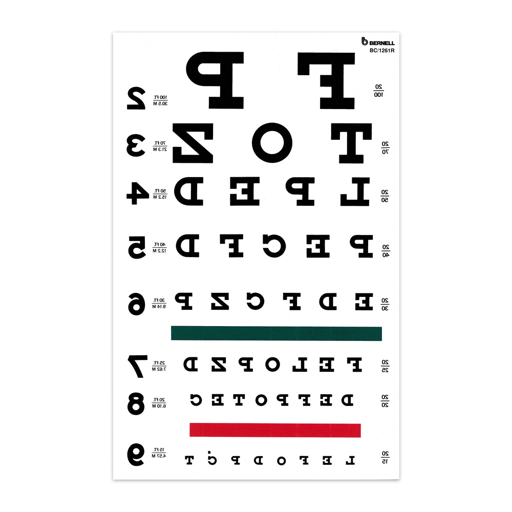 Reverse Eye Chart 10ft Test Chart Distance Acuity Charts Bernell