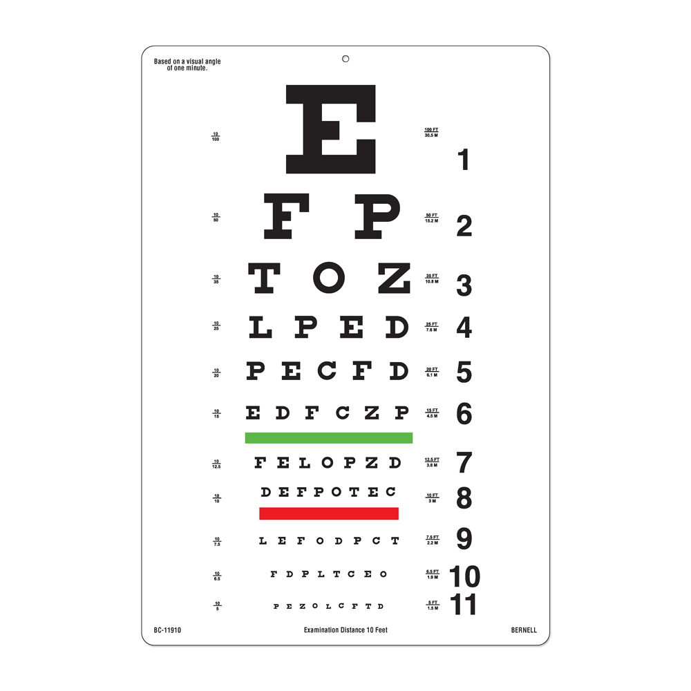 "Snellen ""E"" Test - 10ft Test Chart"