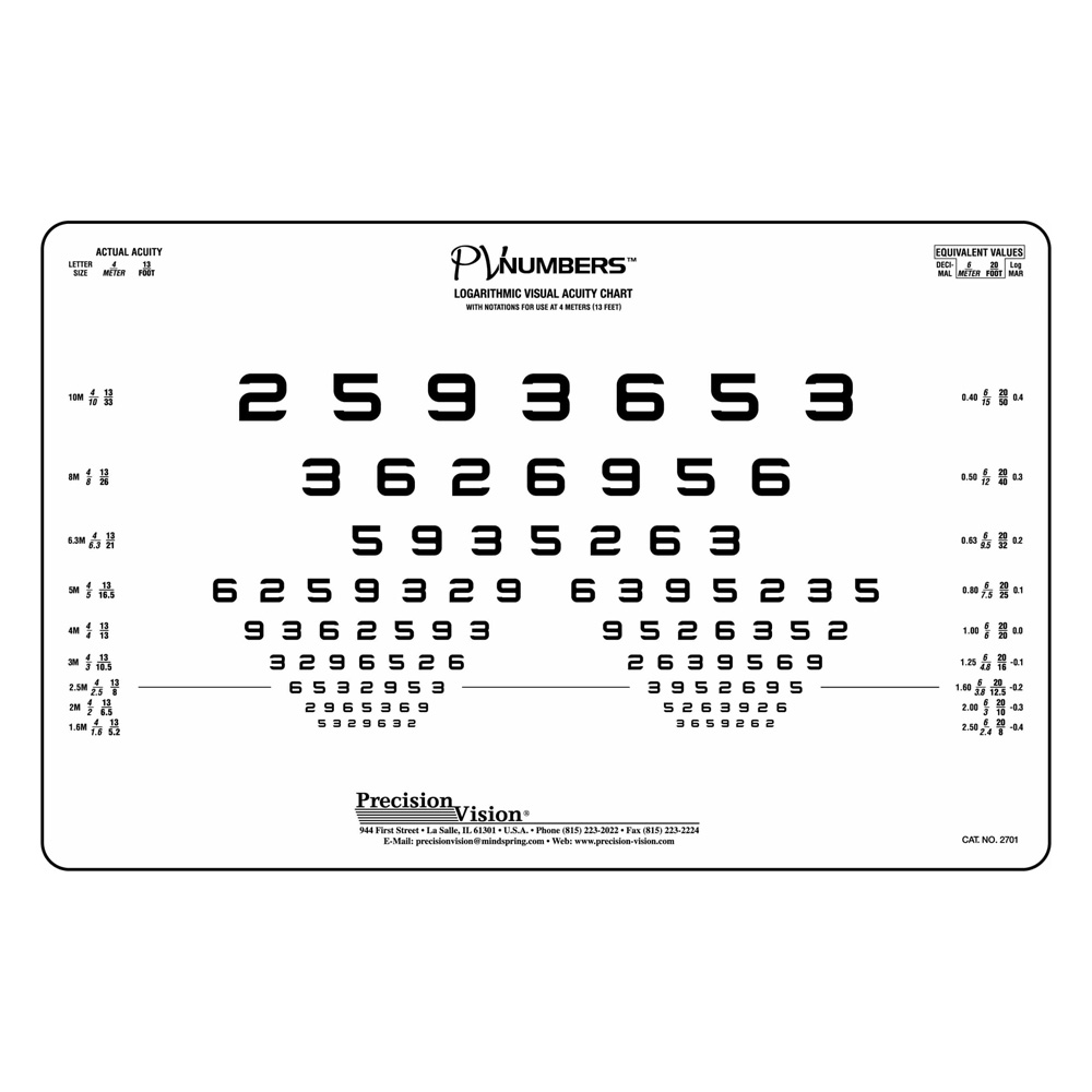 PV Numbers Horizontal Acuity Vision Test