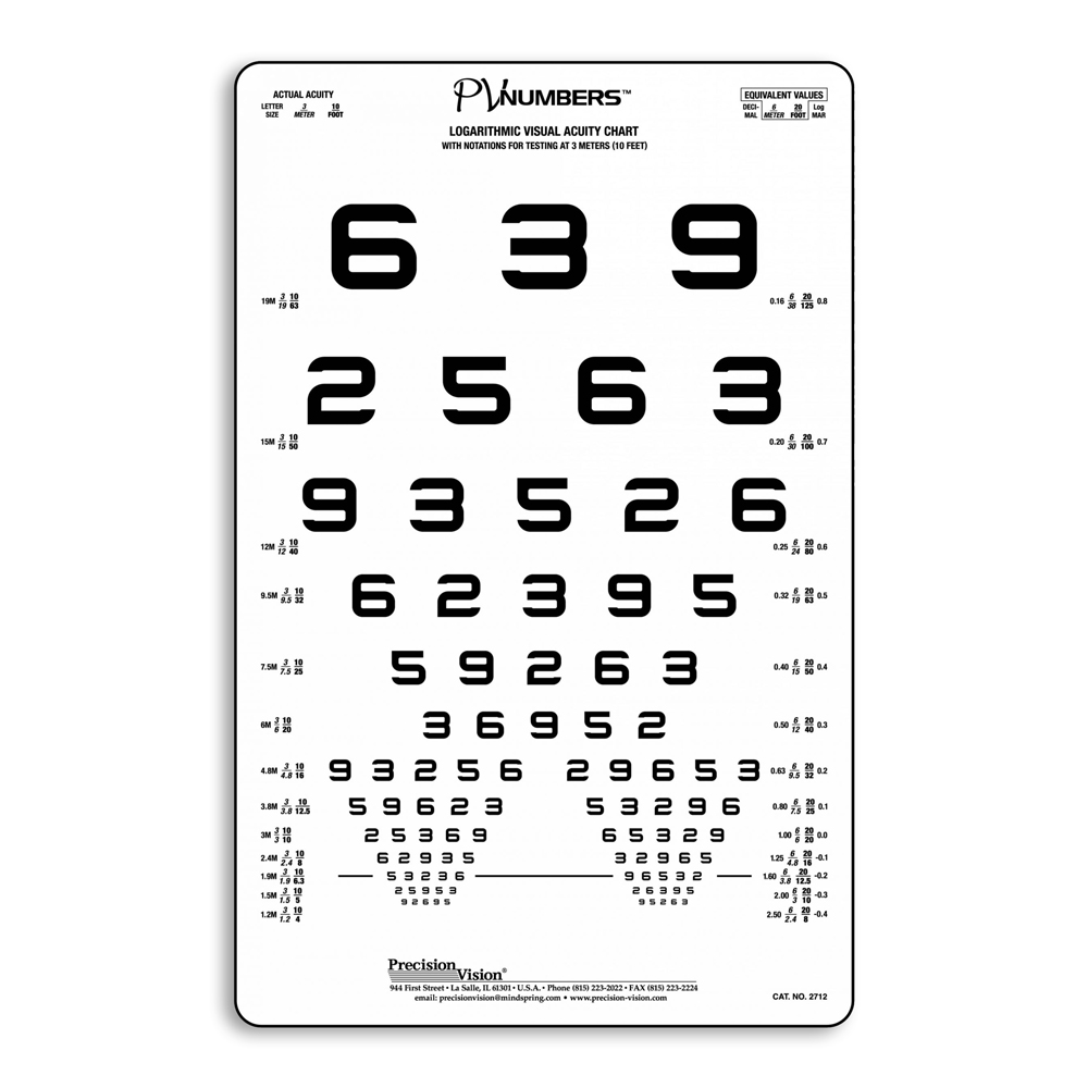 PV Numbers Non-Reflective Translucent Distance Chart