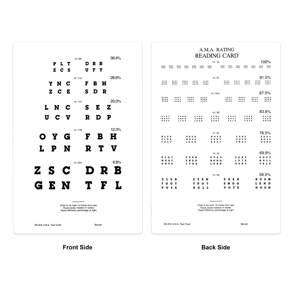 A.M.A. Test Card