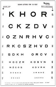 logmar chart: Logmar acuity chart