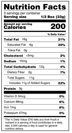 Caramel Glazed Pecans Nutrition Facts