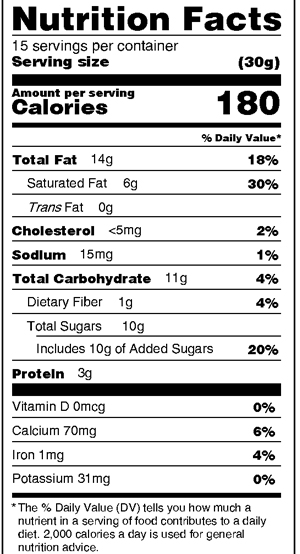 Milk Pecan Bark Nutrition Facts