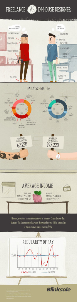 Freelance-VS-InHouse Infographic