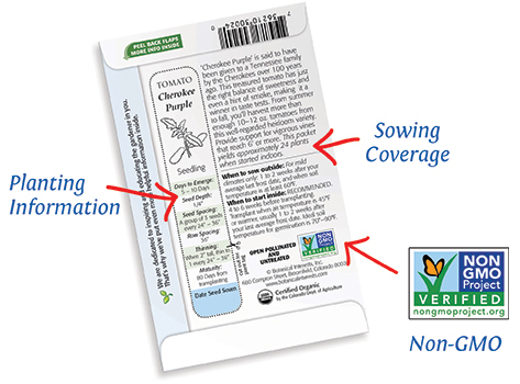 Back of Packet showing Sowing Coverage, Planting Information, and Non-GMO logo
