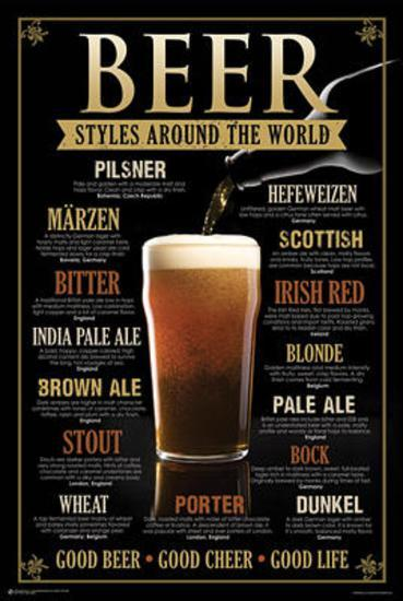 Sign - Beer Styles Around The World