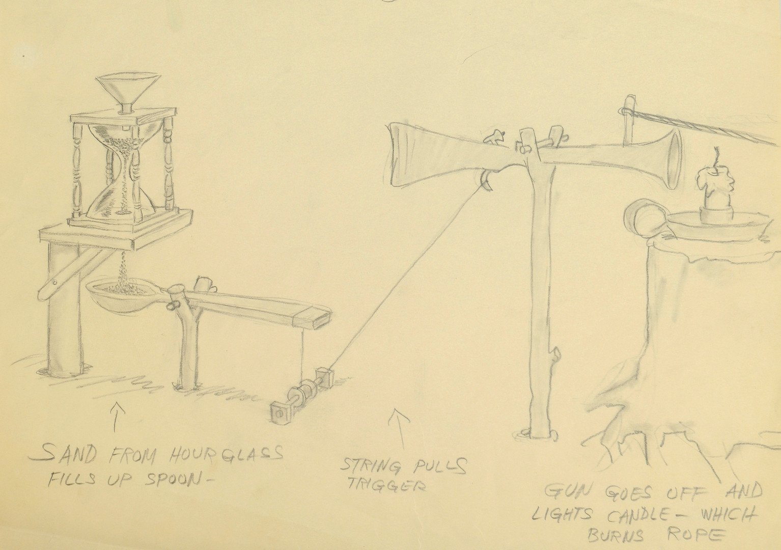 Lot 912: 1930's Pencil Gag Sketch, poss. Rube Goldberg