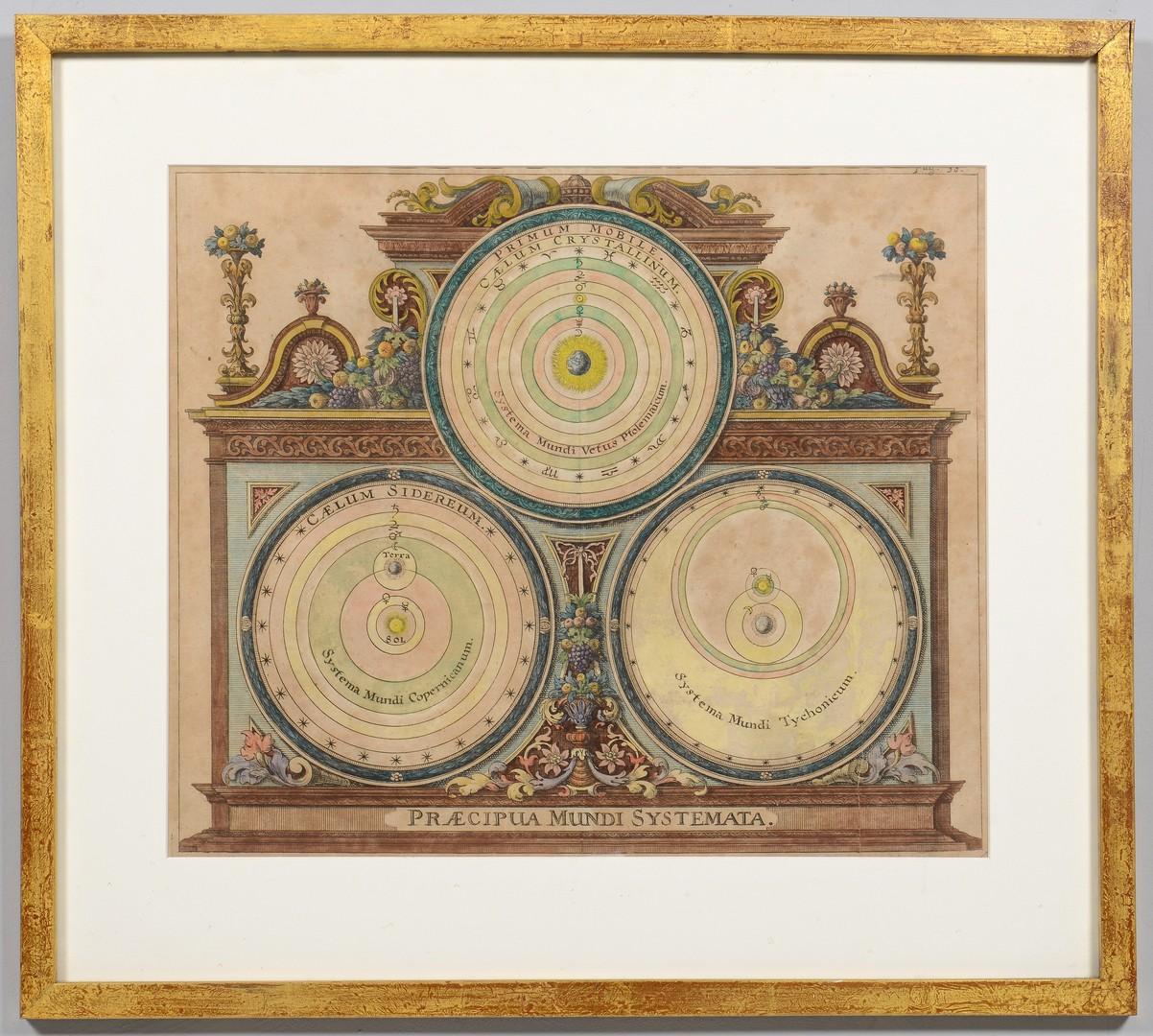 Lot 240: Pair of Baroque Astronomical Charts, Johann Zahn