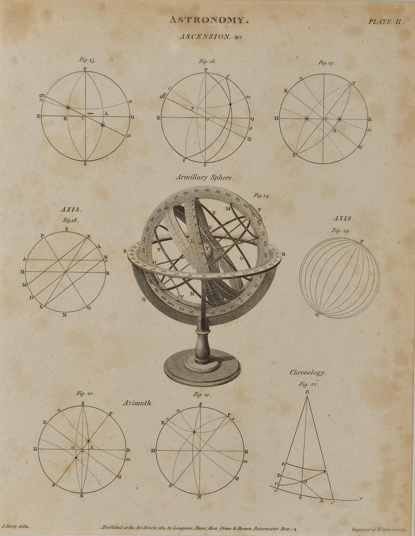 Lot 4010174: 3 Framed Scientific Prints