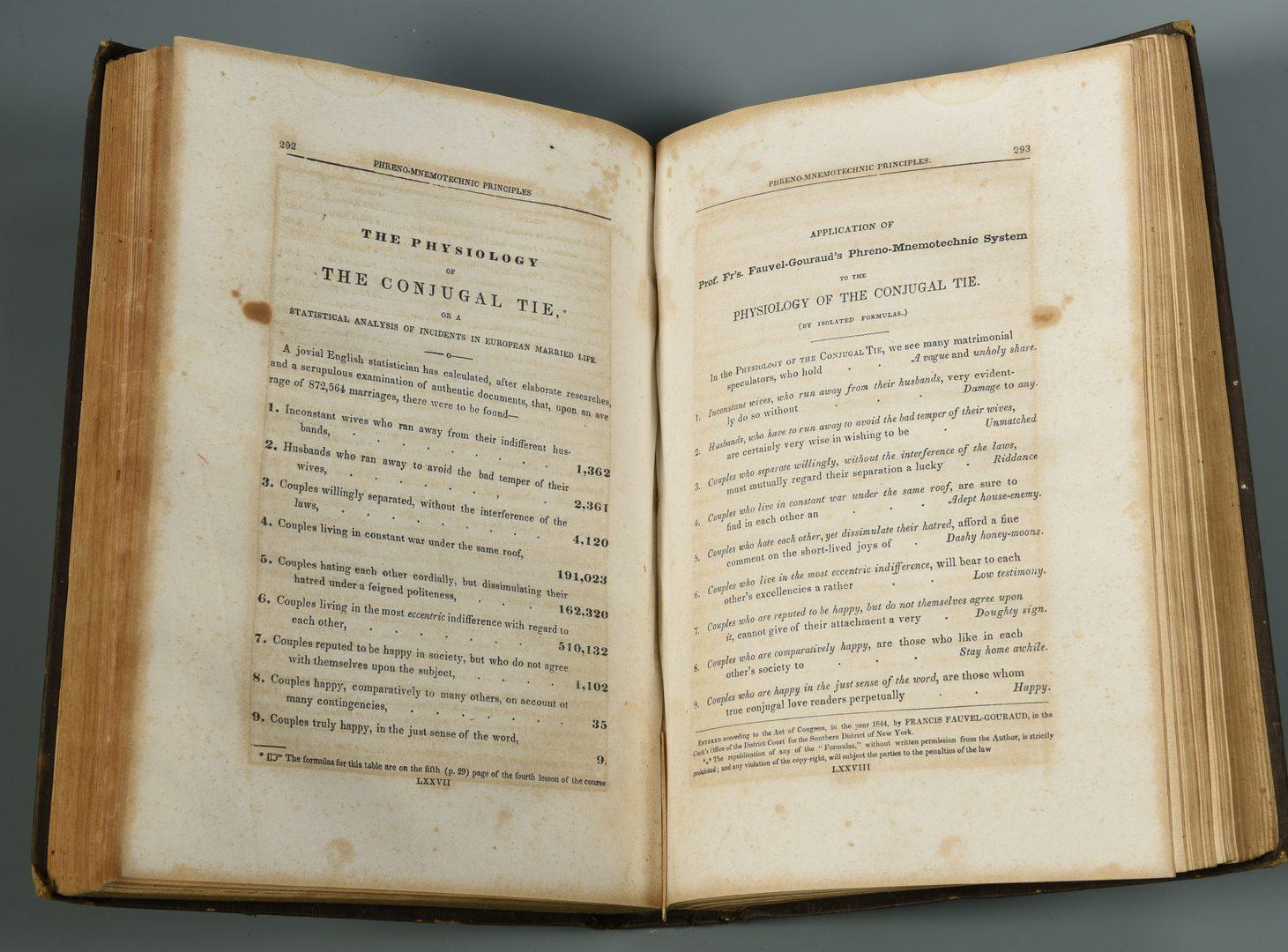 Lot 733: Phreno-Mnemotechny & The Sceptic's Manual