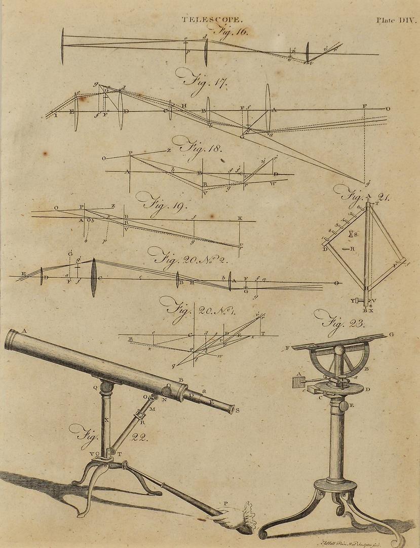 Lot 125: Three (3) Framed Scientific Prints, Bell & Lowry