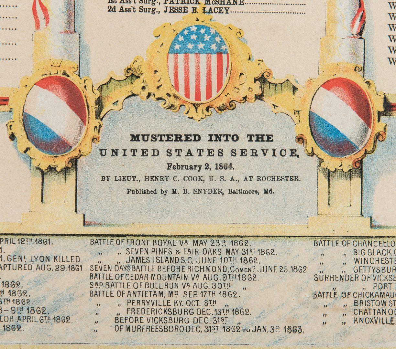 Lot 176: Civil War NY Calvary Roster, Lee & Stonewall Prints