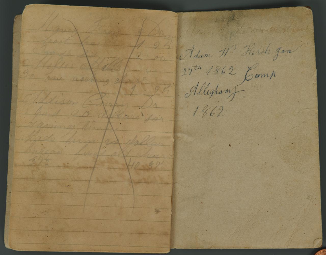 Lot 60: Confederate Dairy of Private Adam W. Kersh