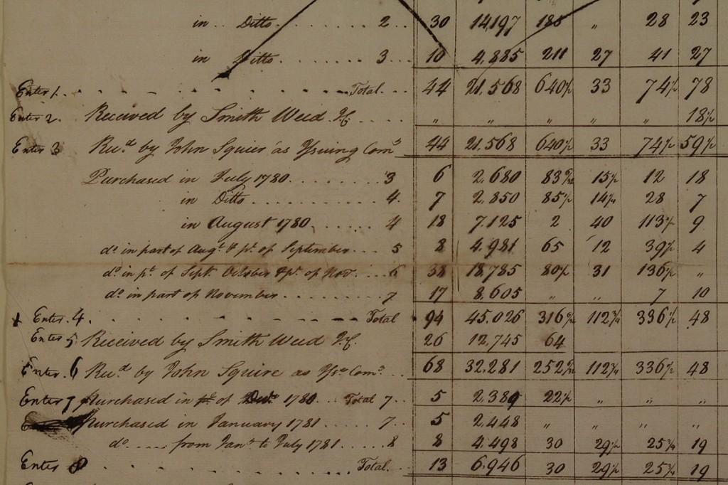 Lot 469: Revolutionary War Signed Document
