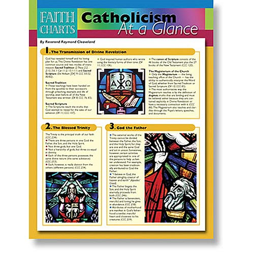 Faith Charts: Catholicism at a Glance