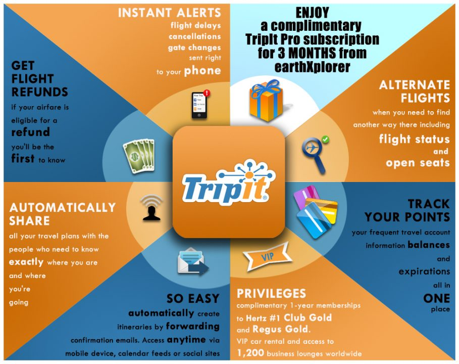 tripit_info