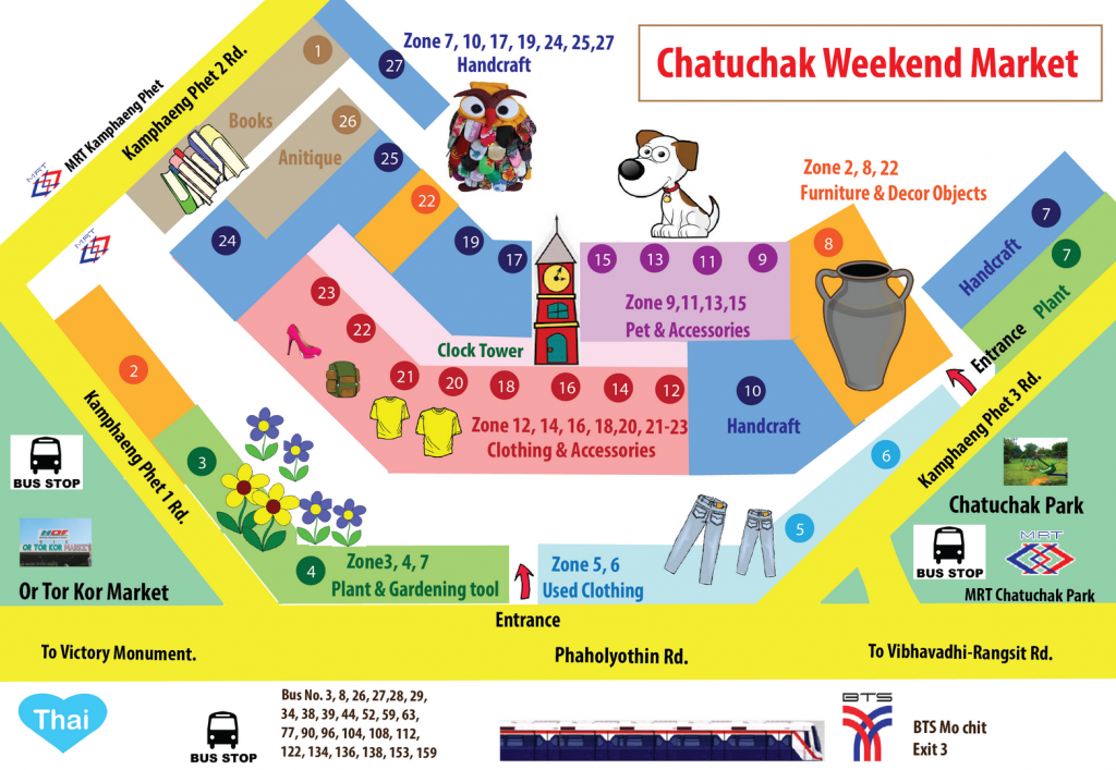 Mapa simplificado do Chatuchak