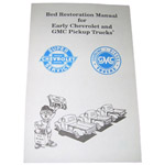 1970 Bed restoration manual, Facts and History