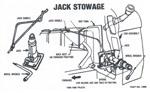 1955-1959 Jacking instruction decal