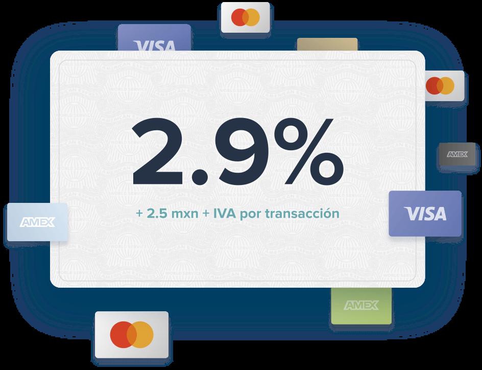 Tarjetas a 2.9% + 2.5 MXN m+ IVA