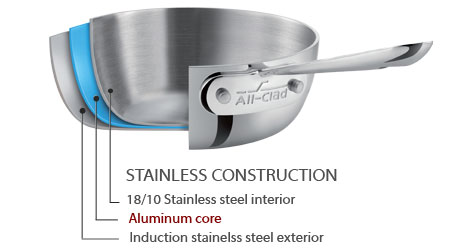 All Clad Stainless Steel