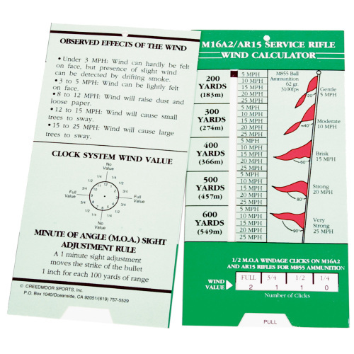 M16A2/AR15 Wind Calculator