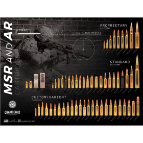 MSR And AR Rifle Cartridge Comparison Guide