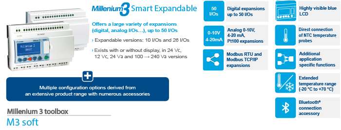 Millenium 3 smart expandable