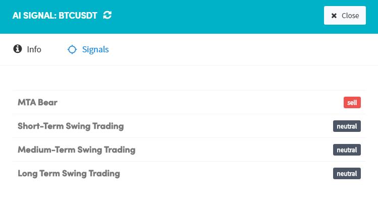 charts page portfolio management manager free blockfolio delta automated automatic crypto cryptocurrency bitcoin ethereum trading bot platform cryptohopper