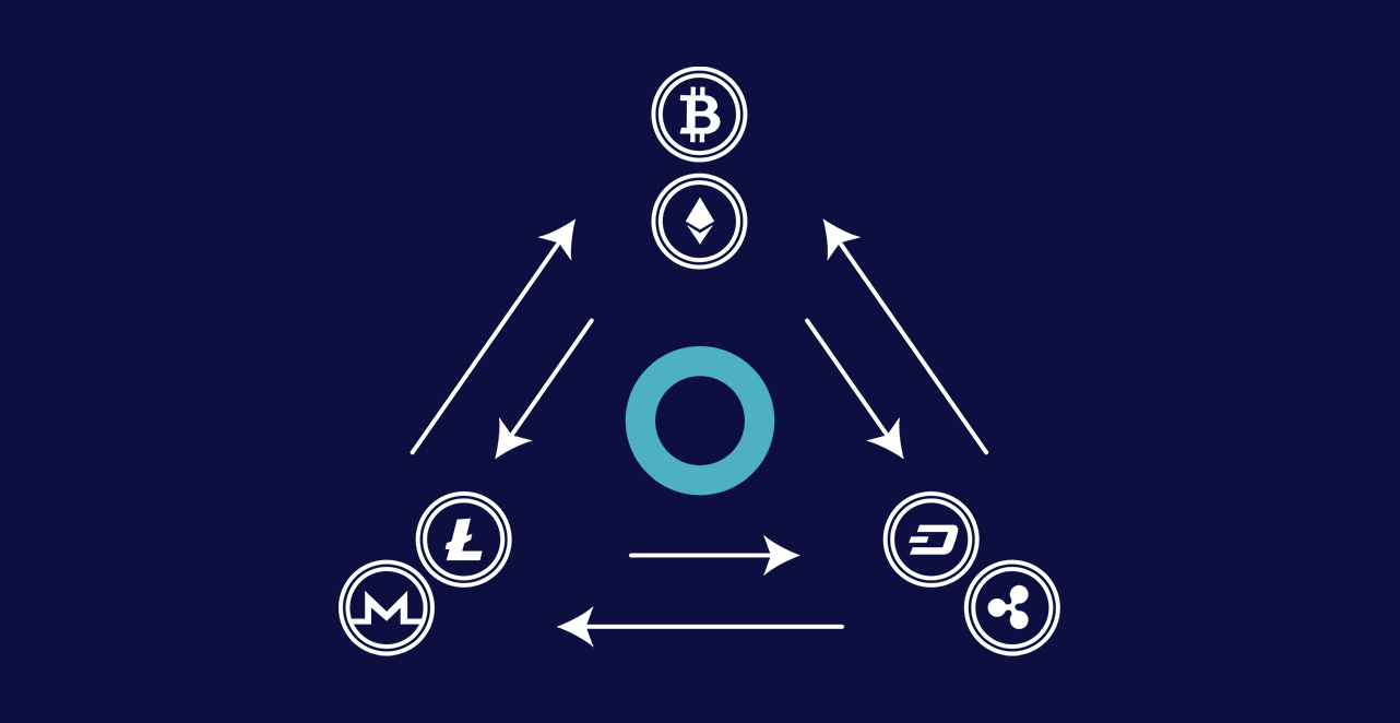 arbitrage exchange market triangular bots automated automatic crypto cryptocurrency bitcoin ethereum trading bot platform cryptohopper