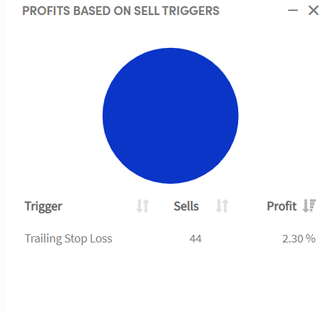 stats page portfolio management manager free blockfolio delta automated automatic crypto cryptocurrency bitcoin ethereum trading bot platform cryptohopper