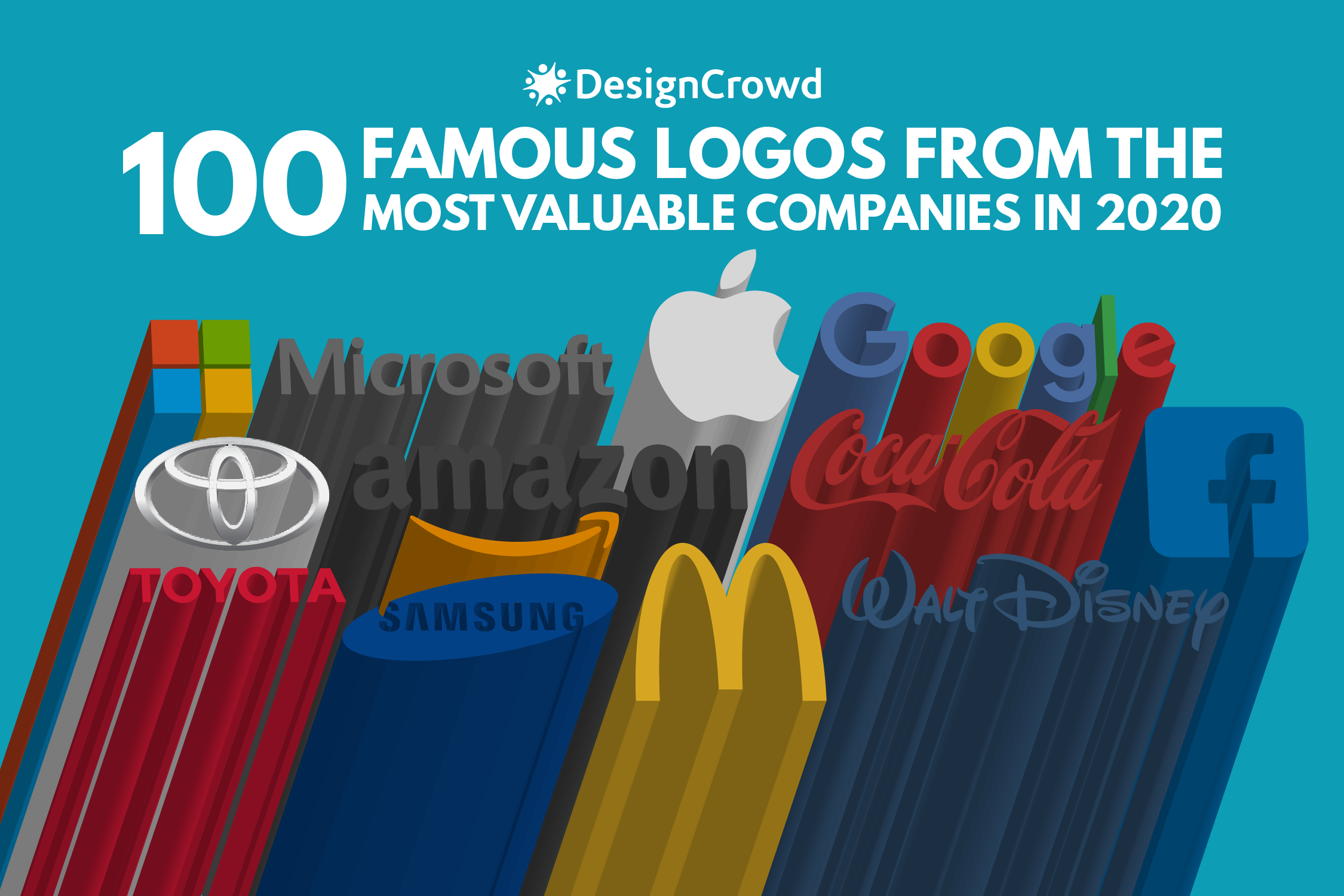 100 Famous Brand Logos From The Most Valuable Companies of 2020