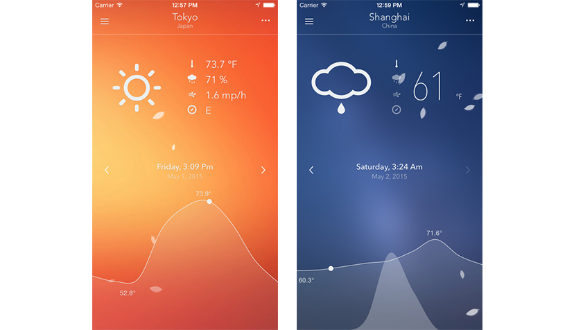 User Interface Tips for Good Mobile App Design