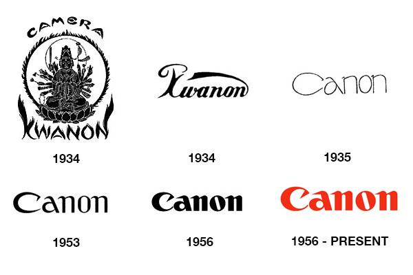 Canon Logo Design