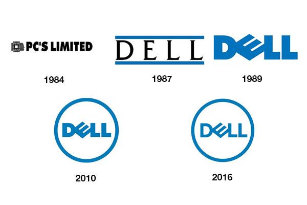 Dell Logo Design