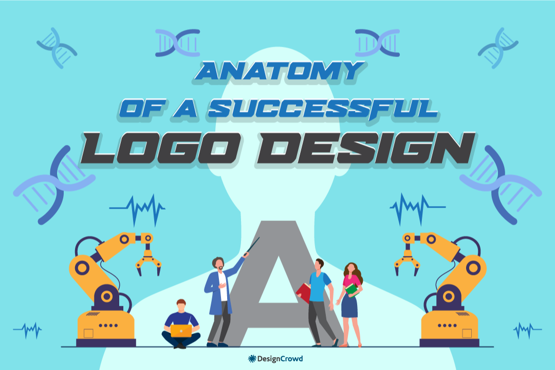 Anatomy of a Successful Logo Design blog thumbnail