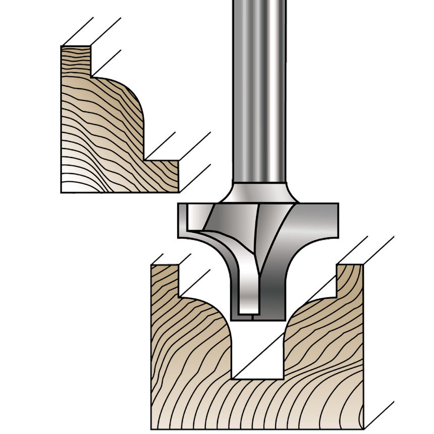Flat Bottom Round Over Router Bits