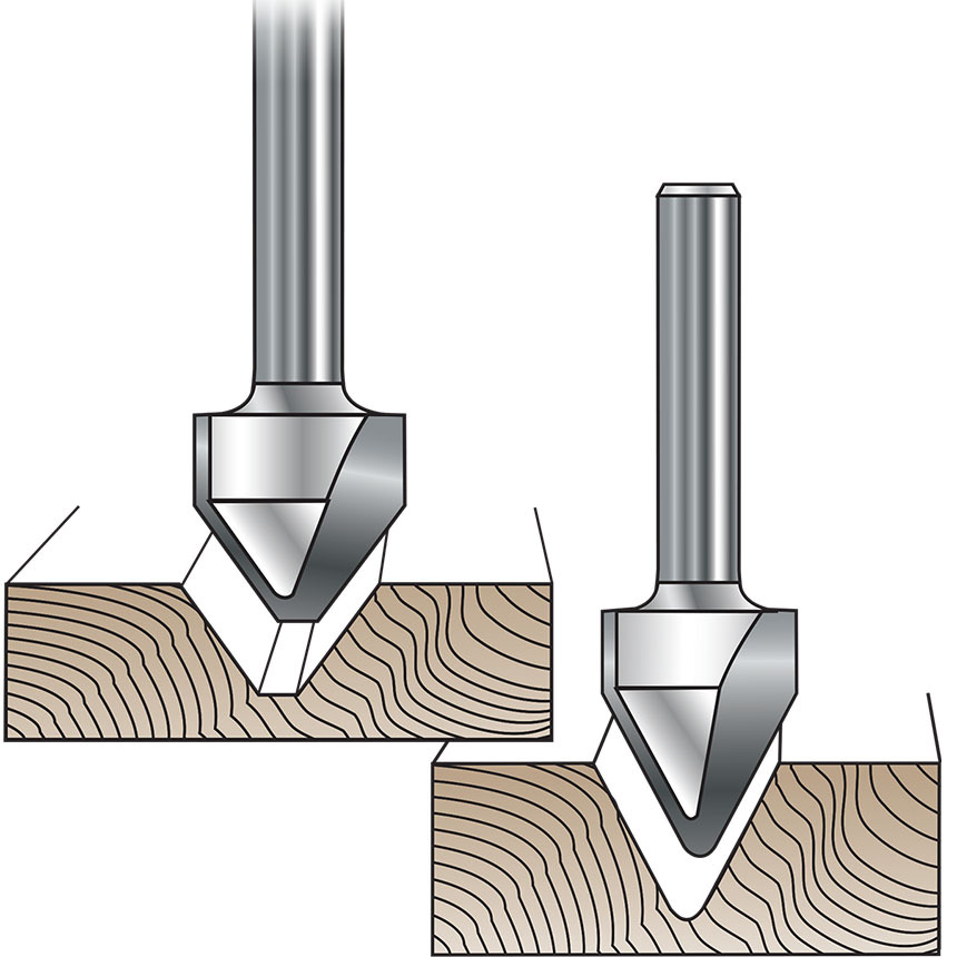 Sign Lettering Router Bits