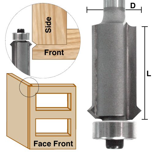 Face Frame V-Groove Trimmer