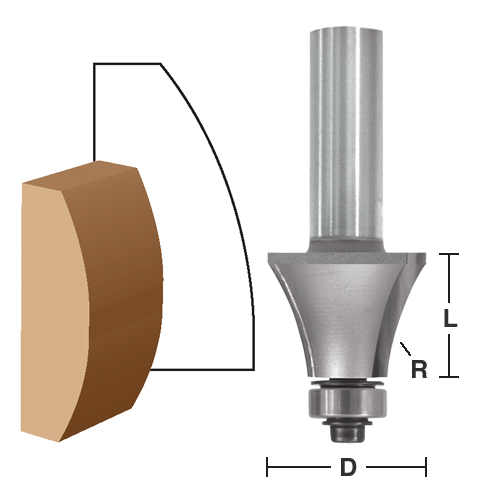 Furniture / Box Maker Bits