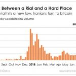 Faced with a collapsing rial and strict U.S. sanctions, some Iranians are buying bitcoin as a protective hedge.