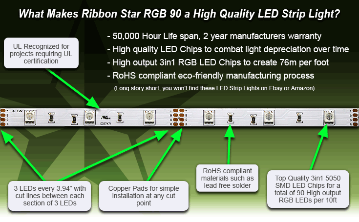 Ul listed rgb led strip light ribbon strip rgb 90 118 3m the benefits of ribbon star rgb 90 led strip lights aloadofball Image collections