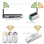 WiFi LED Controller Network